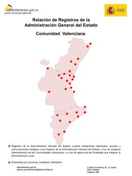 Relación de Registros de la Administración General del Estado