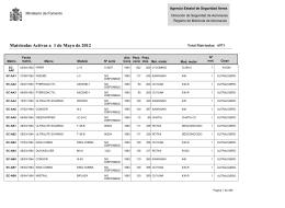 Matriculas Activas a 1 de Mayo de 2012