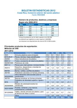 Comercio exterior del sector plástico 2012