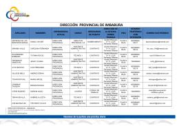 DIRECCIÓN PROVINCIAL DE IMBABURA