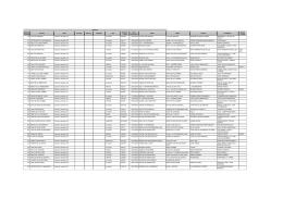 tblPerros Número Catálogo Nombre Clase Escuela Körung