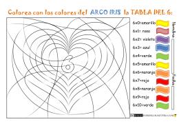 Colorea con los colores del ARCO IRIS la TABLA DEL 6: