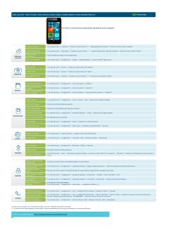 Nokia Lumia 635 - Funciones de celular