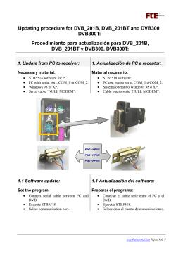 Updating procedure for DVB_201B, DVB_201BT and DVB300