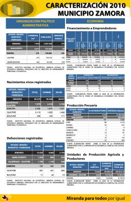 zamora - Gobierno del estado Miranda