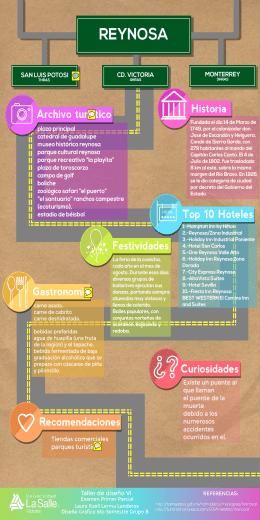 infografia reynosa