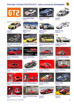 Velocidad 1/24 Euro FIA GT2 & GT3 - Anexo carrocerías