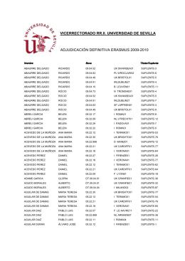 vicerrectorado rr.ii. universidad de sevilla adjudicación definitiva