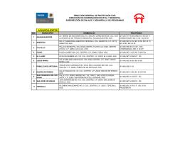 Copia de 3 2 Directorio UMPC Nov 2011.xlsx