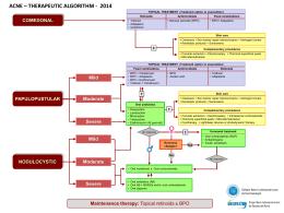 acne – therapeutic algorithm - 2014