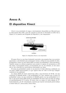 Anexo A. El dispositivo Kinect