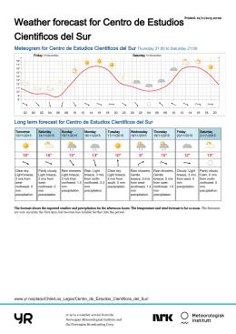 Weather forecast for Centro de Estudios Cientificos del Sur
