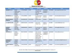 Listado de Proveedores Calificados