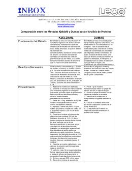 Comparación entre los Métodos Kjeldahl y Dumas para
