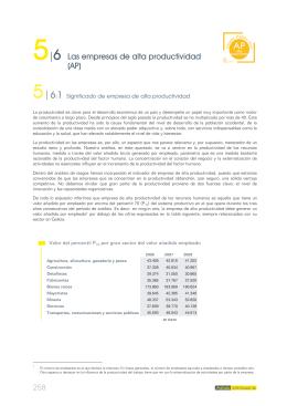5.6 Las empresas de alta productividad