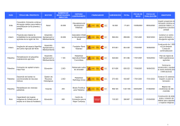 India Consultorio: formación continua del equipo médico para