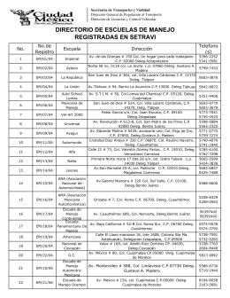 Escuelas de manejo registradas por la SETRAVI