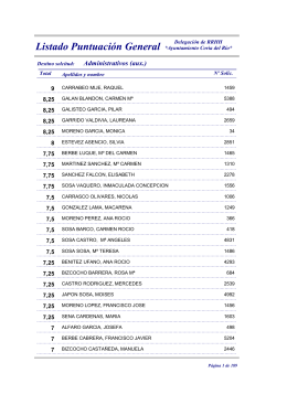 Lista definitiva Bolsa Empleo 2014