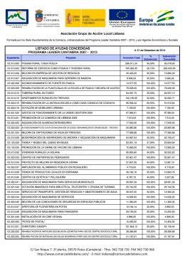 Listado de Ayudas Programa Leader Cantabria 2007-2013