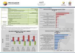 HAITÍ - Pro Ecuador