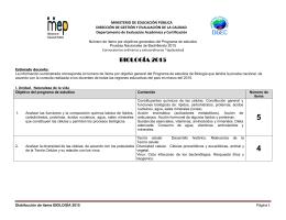 Distribución de ítems BIOLOGÍA - Dirección de Gestión y Evaluación