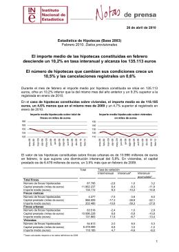 Estadística de hipotecas (constituciones). Datos provisionales