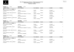 relación por puntuación de la adjudicación de destinos profesores