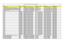 REPORTE DE STOCK ACTIVOS FIJOS DAEM DONIHUE Nombre