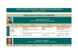 RESULTADOS FINALES Y GRUPOS DIA DOMINGO S.I.C.A.L.A.M.