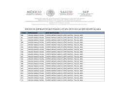 Resultados ENARE 2015