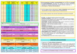 tabla salarial emplead@s de hogar 2012