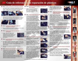 Guía de referencia y de reparación de plásticos Guía de