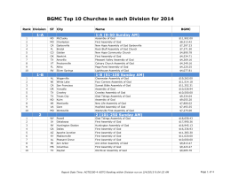 BGMC Top 10 Churches in each Division for 2014