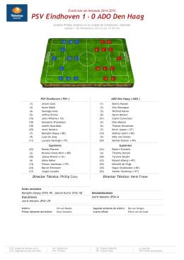 PSV Eindhoven 1 - 0 ADO Den Haag