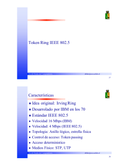 Token Ring IEEE 802.5 Características Idea original: IrvingRing