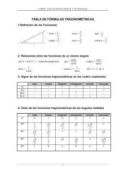 TABLA DE FÓRMULAS TRIGONOMÉTRICAS