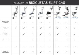 COMPARAR LAS BICICLETAS ELÍPTICAS