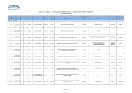 Proceso culminado servicios IV Trim 2014