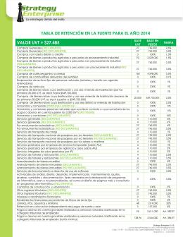 TABLA DE RETENCIÓN EN LA FUENTE PARA EL AÑO - Strategy-e