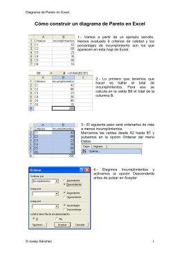 Cómo construir un diagrama de Pareto en Excel