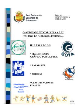 BM. El Osito L´Eliana - Real Federación Española de Balonmano