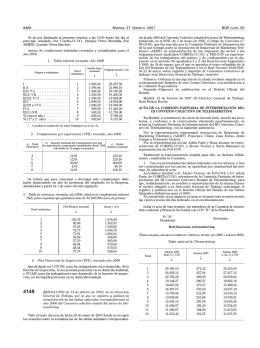 Tablas salariales 2006. BOE núm. 50. Martes 27 febrero 2007.