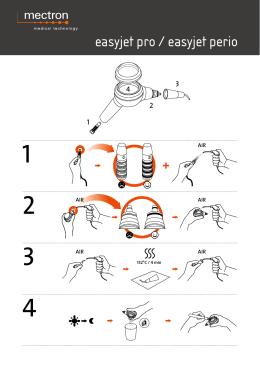 easyjet pro / easyjet perio