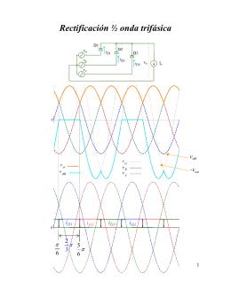 Rectificación ½ onda trifásica