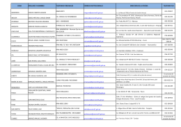 zona apellidos y nombres teléfonos personales correos