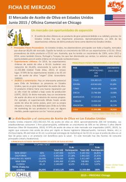 2015 Ficha Mercado Producto – Aceite de Oliva en