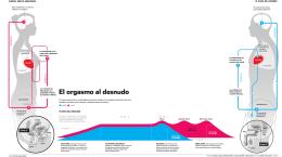 """Infográfico """"El orgasmo al desnudo"""""""