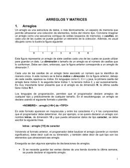 ARREGLOS Y MATRICES 1. Arreglos