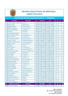 Centros Educativos 2013 - 2014