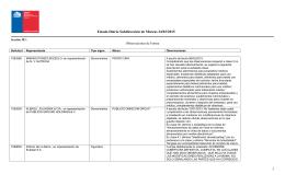 Estado Diario Subdirección de Marcas 24/03/2015 1